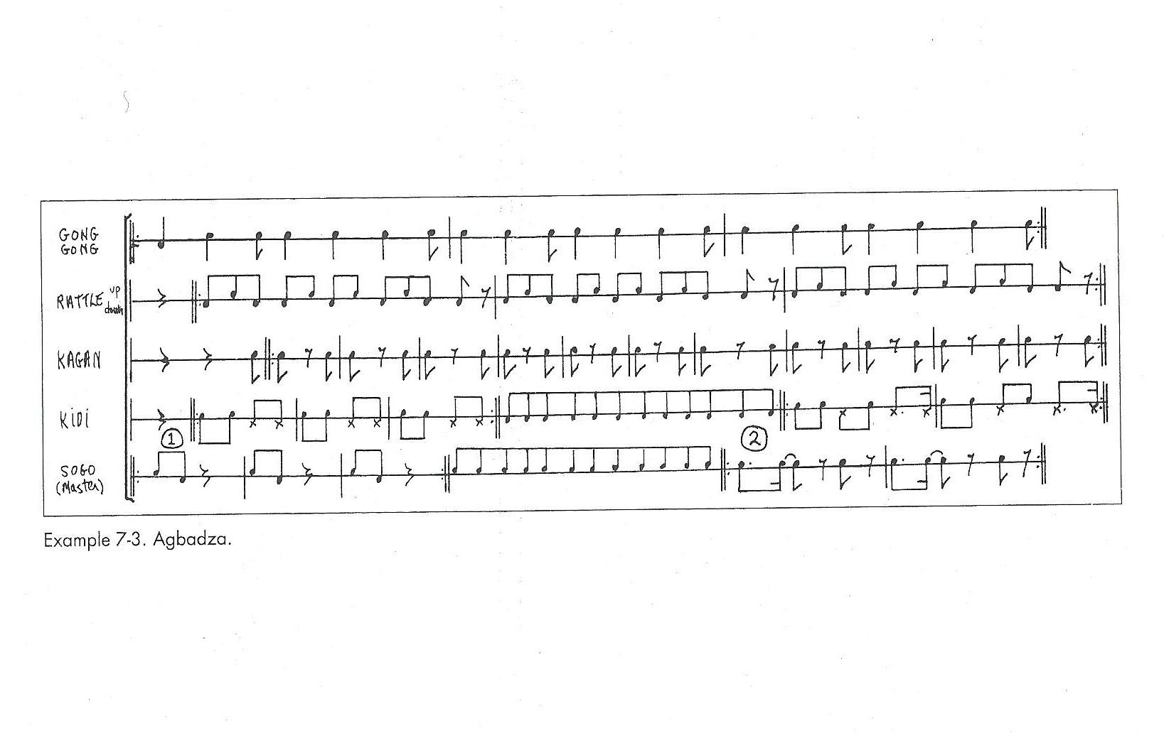 Three Early Part Songs Frederick Delius Unaccompanied Voice Music Score B1